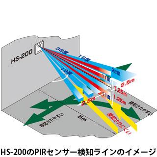 HS-200PIRセンサー