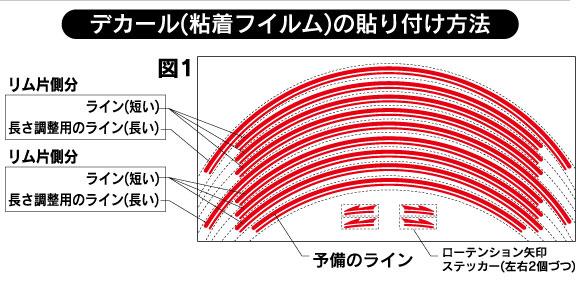 【リムラインデカール ダブルライン】貼り付け方法解説図1