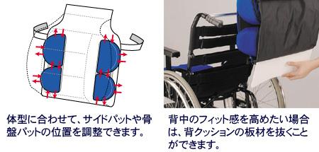 FCアジャストの背中のフィット感とパッド調節機能
