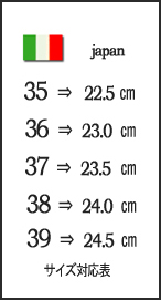 ルコライン(アージレ)サイズ表、軽くて履き心地の良いイタリア ウォーキングシューズRUCO LINE靴