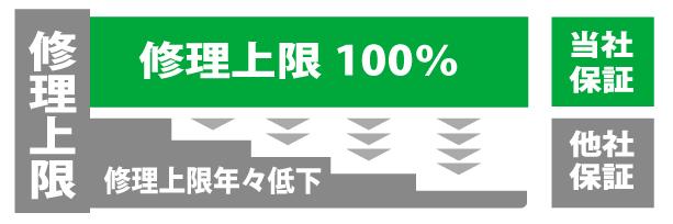 上限【楽電パーク】エアコン、冷蔵庫、洗濯機、空気清浄機