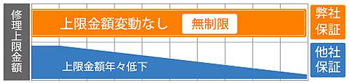 修理上限【楽電パーク】エアコン、冷蔵庫、洗濯機、空気清浄機