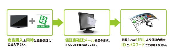 保証書【楽電パーク】エアコン、冷蔵庫、洗濯機、空気清浄機