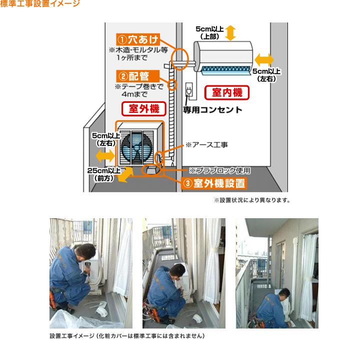標準工事設置イメージ